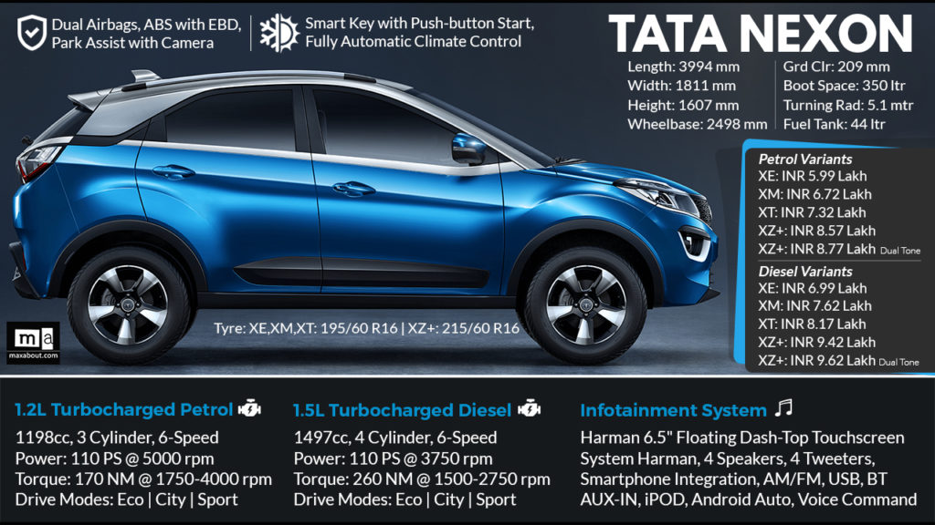 2018 Tata Nexon XT