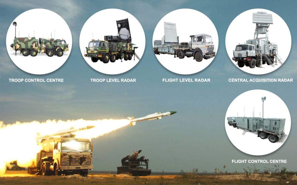 Akash Missile System