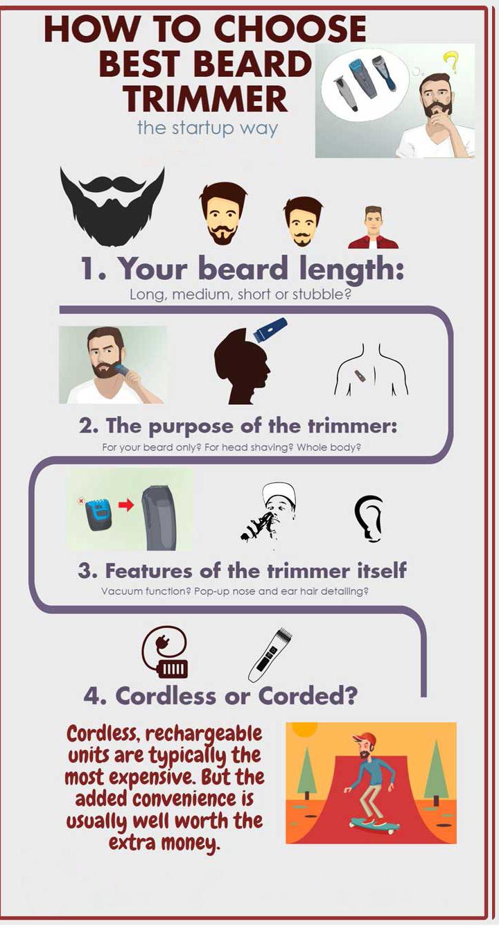 Best Beard Trimmer infographic